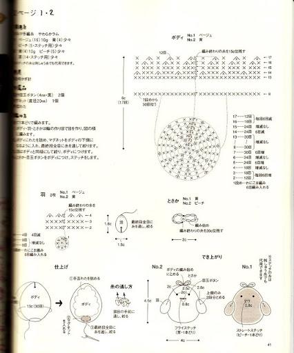 Diagramme poussin au crochet