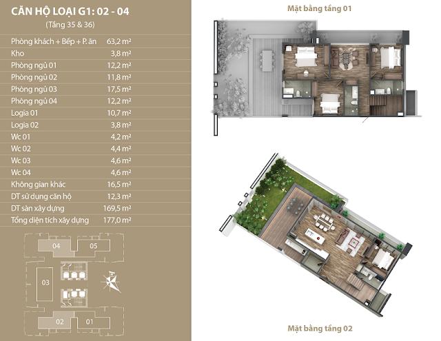 Mặt bằng căn hộ Penhouse 02 - 04 dự án Phú Mỹ