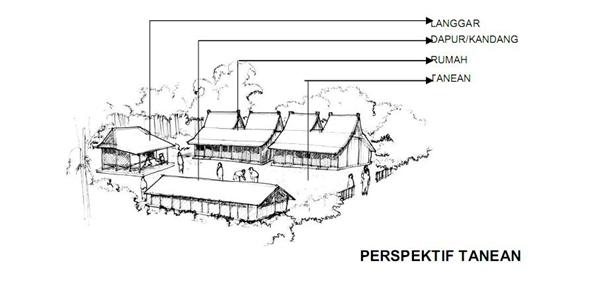 ruangan penyusun rumah adat Madura tanean lanjhang