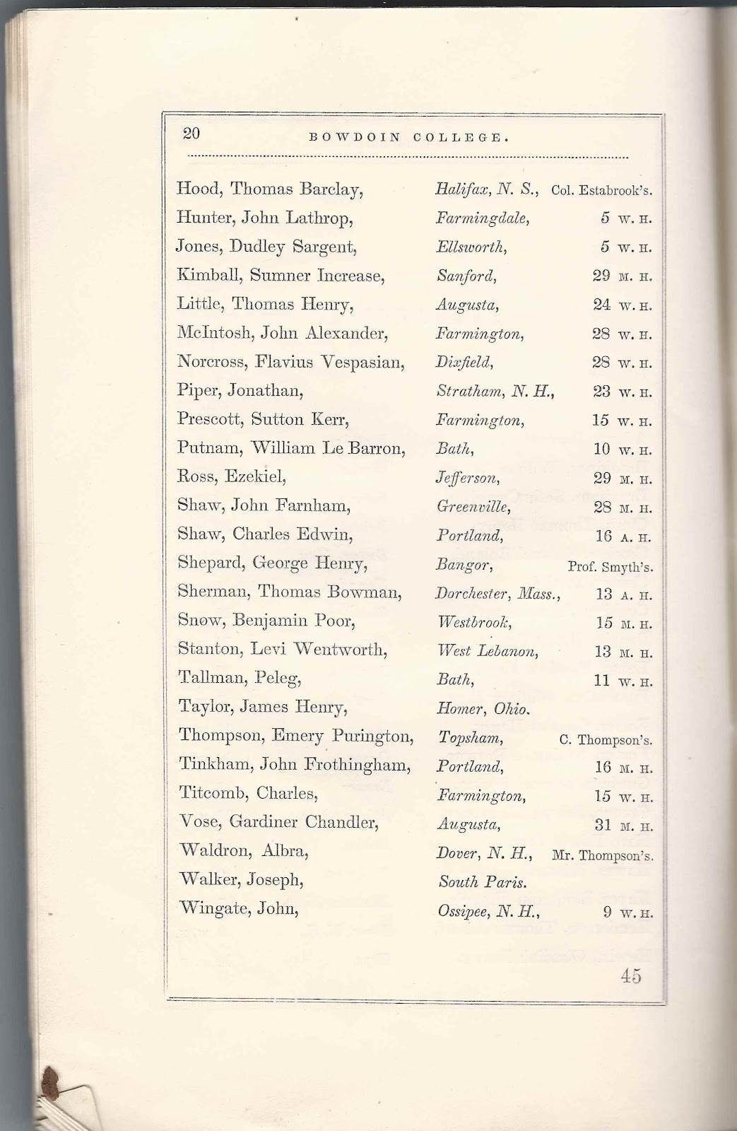 College Of St Joseph >> Heirlooms Reunited: 1853 Spring Term Catalogue of Bowdoin ...