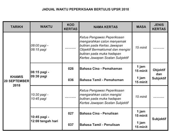jadual UPSR 2018 date 1