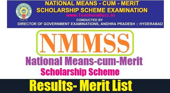 AP NMMS Results, Merit List 2019- National Means Cum Merit