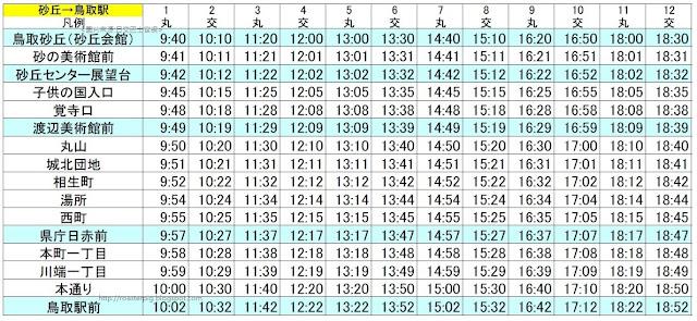 鳥取砂丘去鳥取站班次時間表
