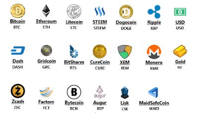 Apa Itu Bitcoin? Berikut Sejerah dan Perkembangan Bitcoin