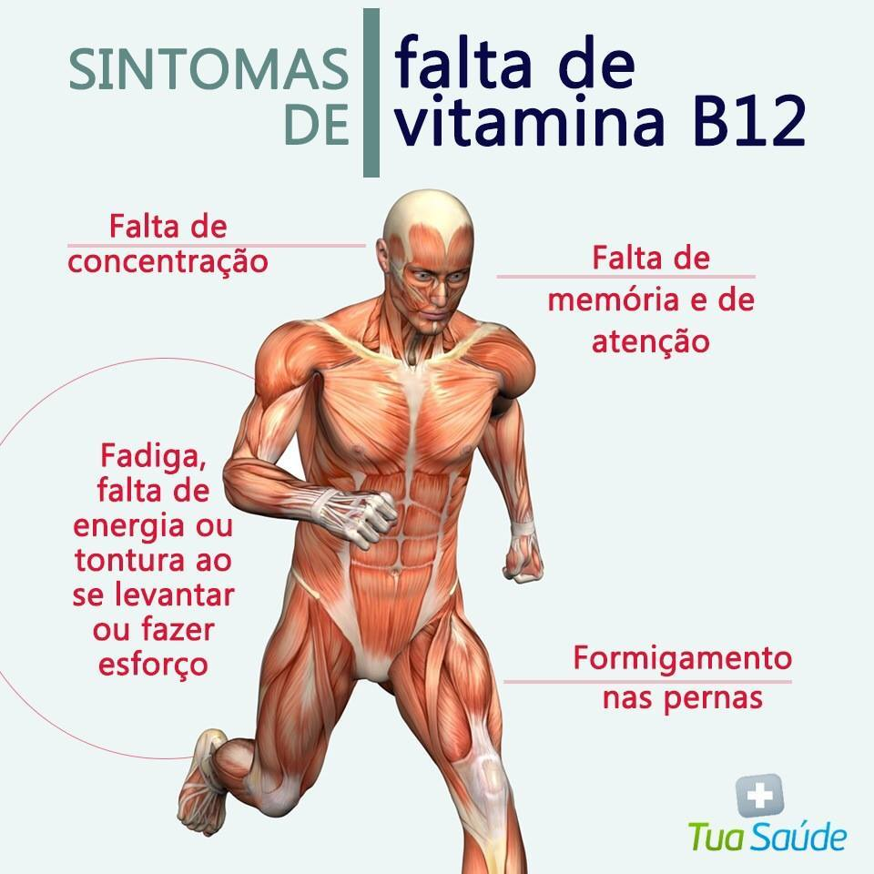 falta de vitamina b12 sintomas