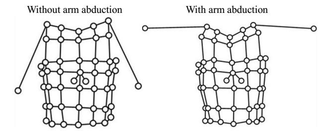Como aumentar um peito por meio de uma maquilagem