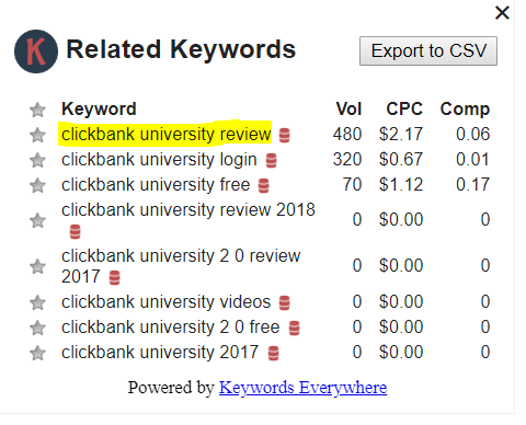Kw research clickbank