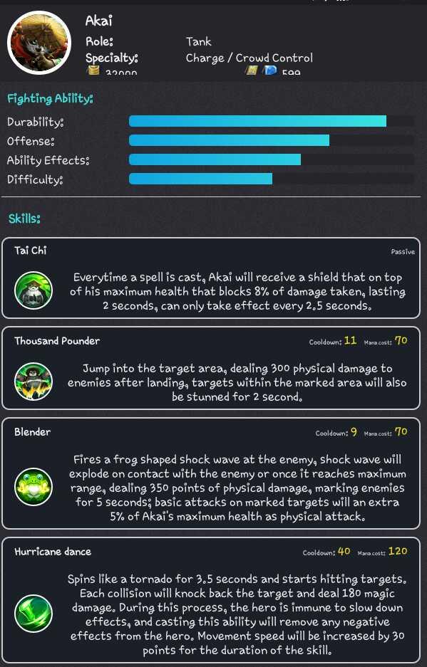 6 Hero Yang Cocok Untuk Bermain Solo Ranked Hingga Mencapai Mithyc Di Mobile Legend