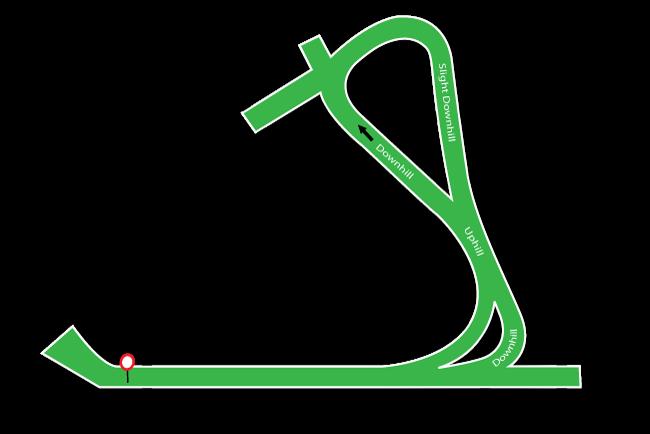 Bath Racing Tips