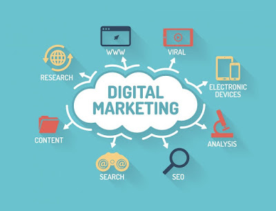 what is digital marketing|The role of digital marketing