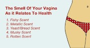 Does My Vagina Smell Healthy 5 Common Vaginal Odors, Explained