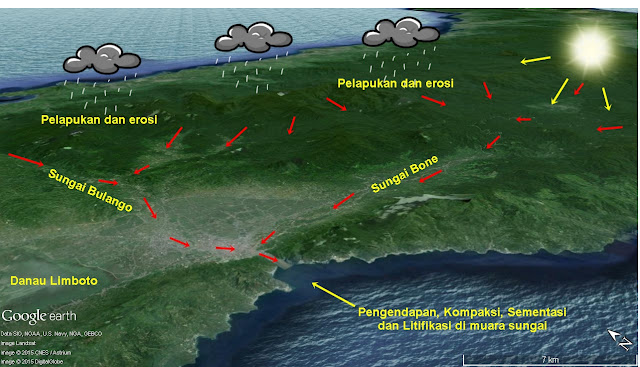 SIKLUS BATUAN - GEOLOGI - EFBUMI - Interpretasi alur transportasi sedimen di Sungai Bone - Bulango. Gorontalo.