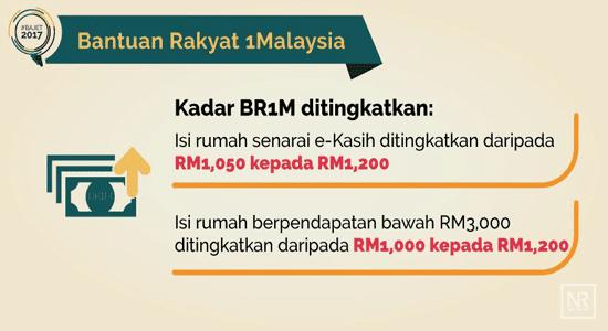 kadar bayaran br1m 2017