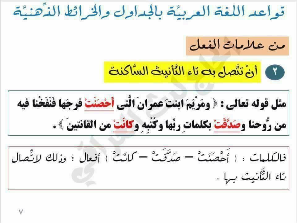 قواعد اللغة العربية بالجداول والخرائط الذهنية 6