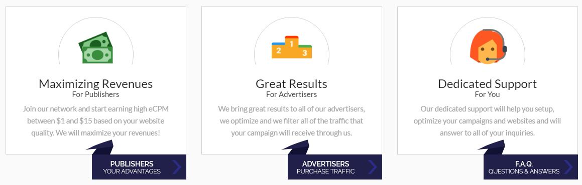 Best Popuppopunder Ad Networks