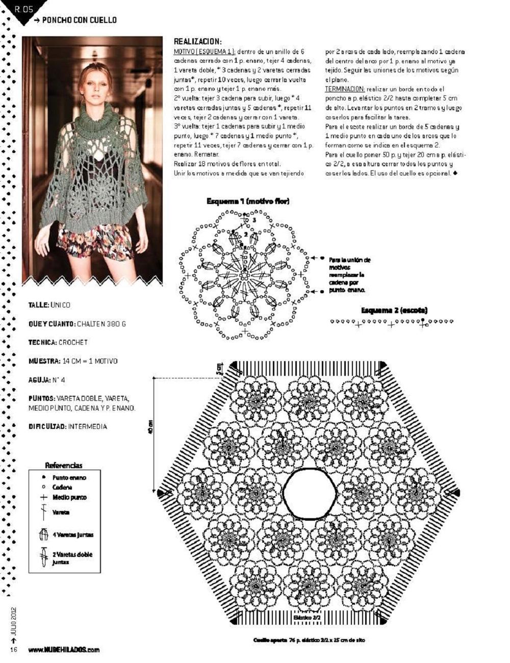 ruanas, ponchos, tejer, patrones crochet, gráficos ganchillo