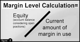 What is margin call level in forex
