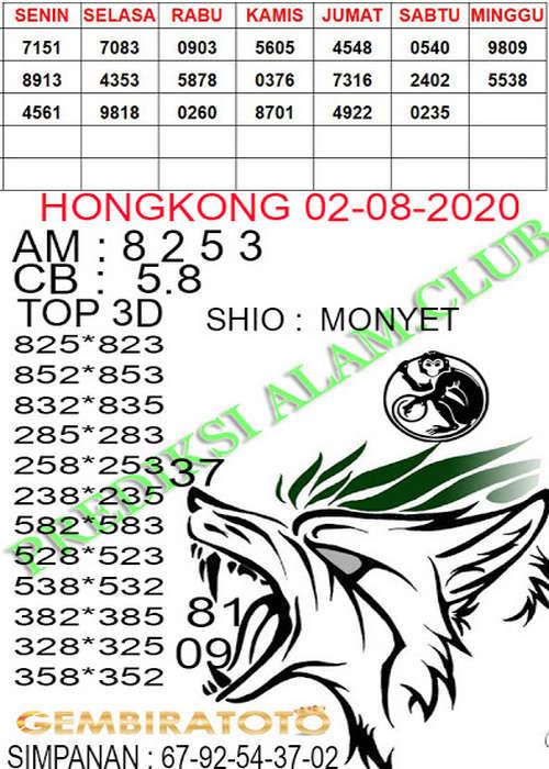 Kode syair Hongkong Minggu 2 Agustus 2020 259