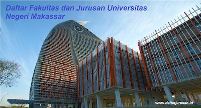 Daftar Fakultas dan Jurusan UNM Universitas Negeri Makassar Terbaru