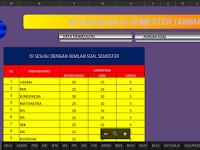 Download Aplikasi Olah Nilai Siswa SD, SMP dan SMA Terbaru