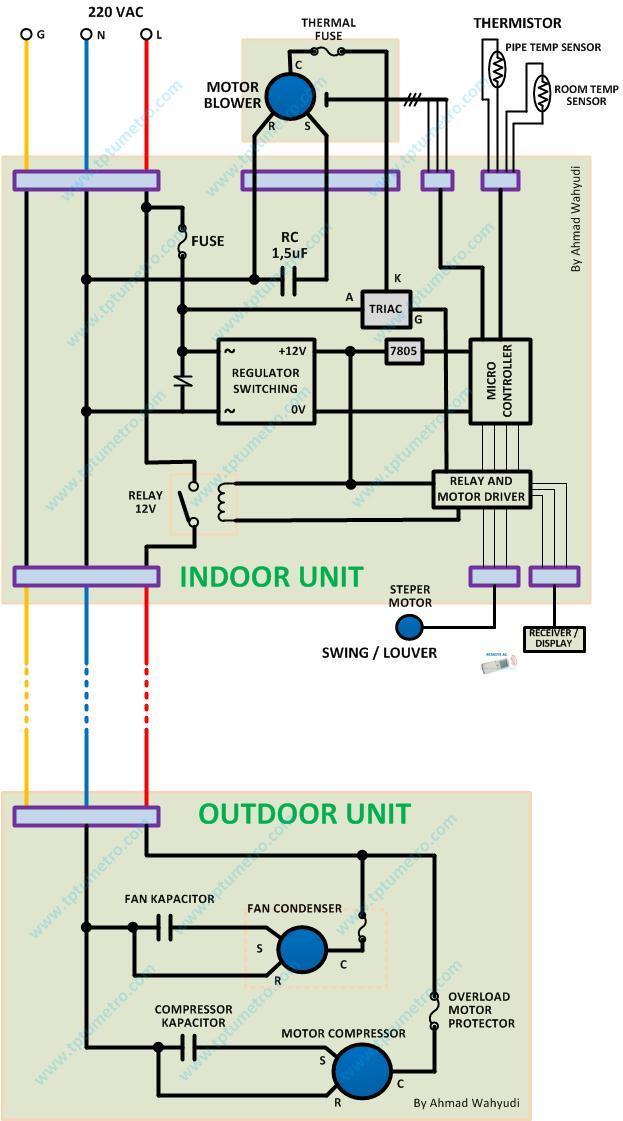 Diagram Wiring Diagram Kelistrikan Lampu Sein Full Version Hd Quality Lampu Sein Autocarrierllc Gfnews It