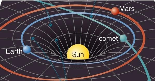 Raum Und Zeit Kontinuum