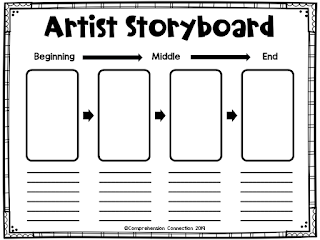 Big Chickens is the featured text in this blog post on fictional story writing. Check it out for a lesson idea including this Artist Storyboard Freebie.