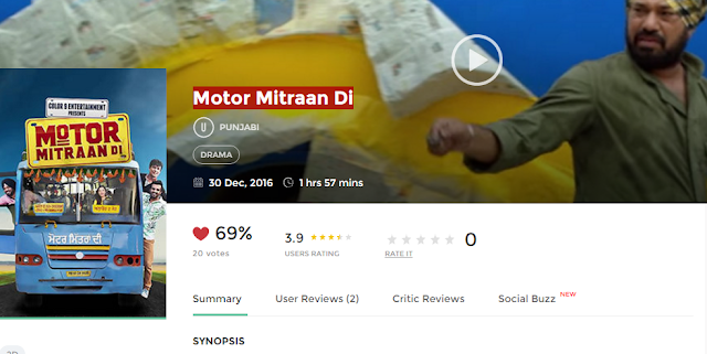 Motor Mitraan Di 2016 Full Punjabi Movie 700mb HD 300mb