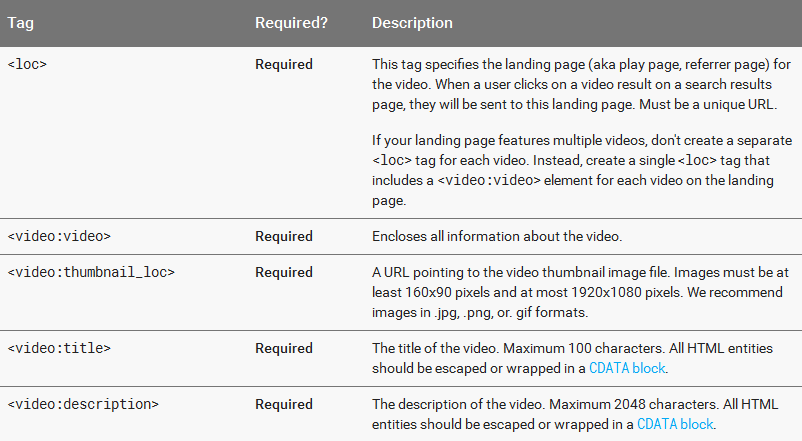 video sitemap required tags