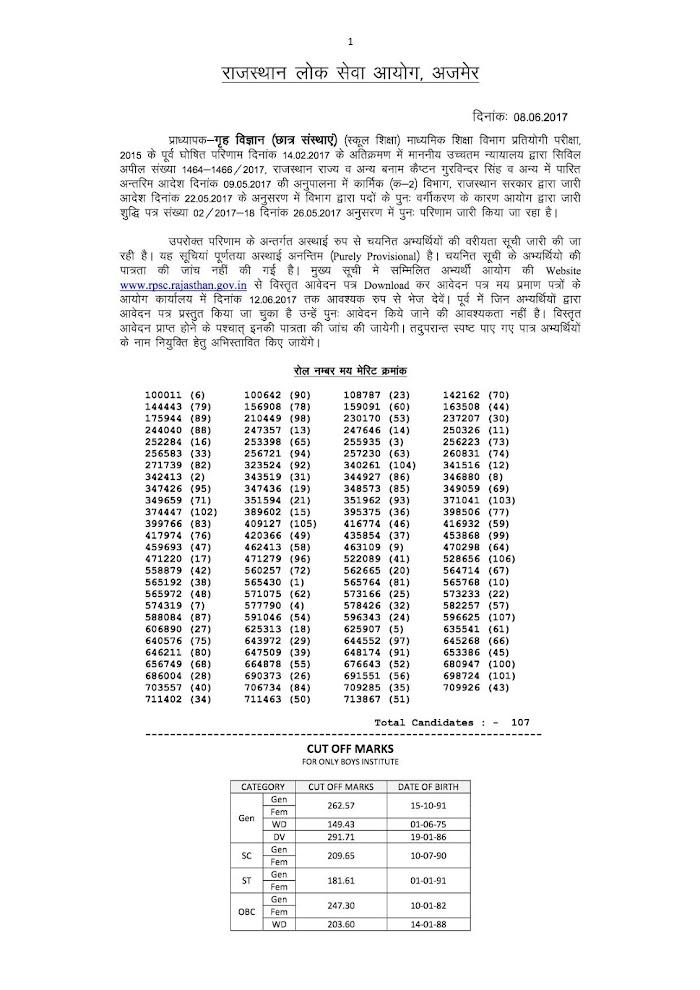 राजस्थान लोक सेवा आयोग ने निकाला स्कूल लेक्चरर (गृह विज्ञान) (लड़कों) का रिजल्ट