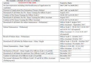 ibps rrb exam schedule