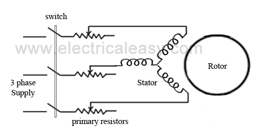 three phase induction motor diagram pin 7 arduino starting methods of motors electricaleasy com primary resistors