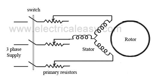 starting-induction-motor  Sd Single Phase Ac Motor Wiring Diagram on