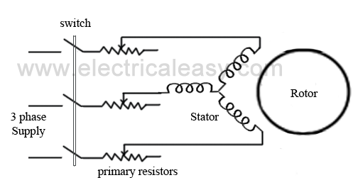 Starting methods of three phase induction motors