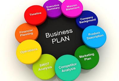 Langkah Membuat Rencana Bisnis