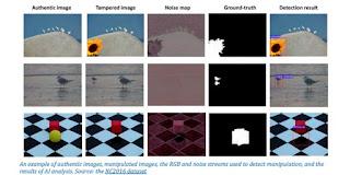asi funciona el sistema de deteccion de imagenes editadas de adobe