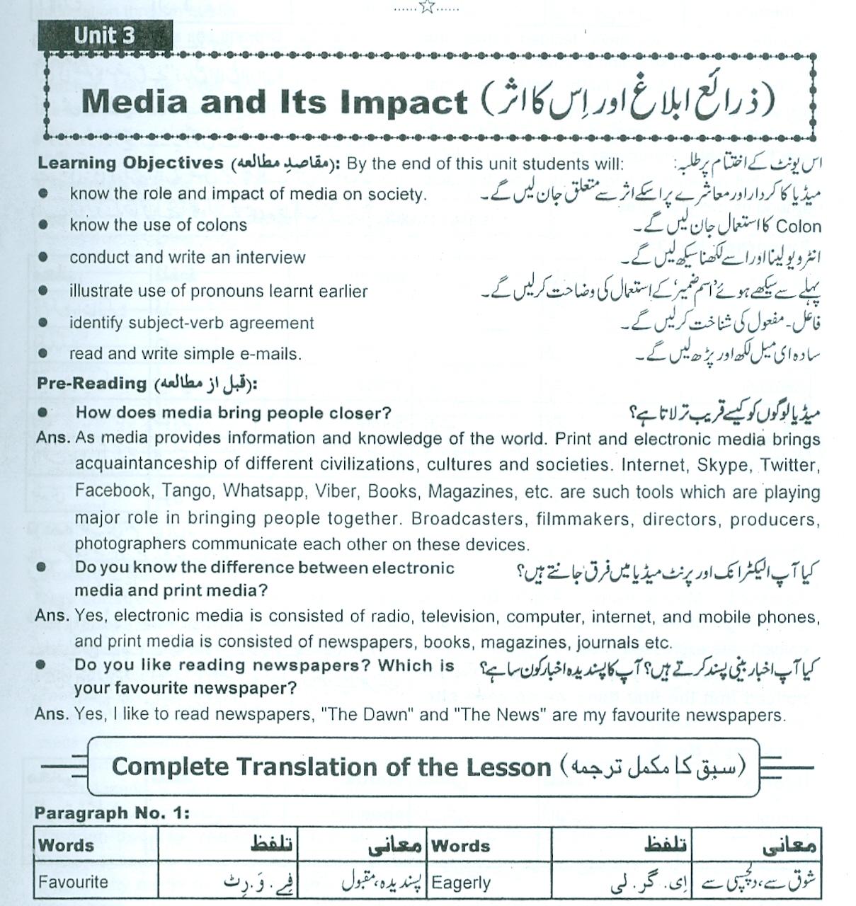 English In Italian: BA English Notes,PU,UoS,IUB