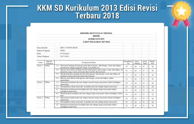 KKM SD Kurikulum 2013 Edisi Revisi Terbaru