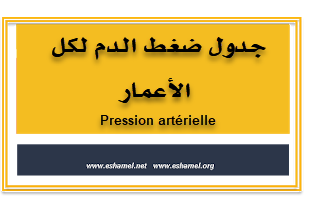 جدول الدم الأعمار Pression artérielle Pression+art%C3%A9ri