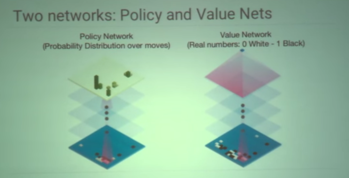 policy networks examples