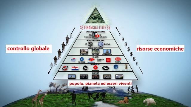 http://3.bp.blogspot.com/-kAaudn7LRyM/T4mFG7-9siI/AAAAAAAAAWU/2Tk8uLh4syk/s1600/FollowTheMoney-Bank-Pyramid.jpg