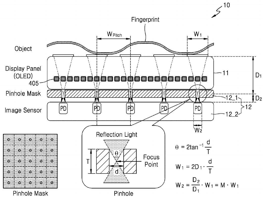 Image Sensors World: Samsung Applies for Under-Display Fingerprint ...