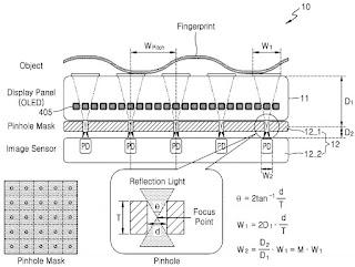 Samsung Applies for Under-Display Fingerprint Image Sensor