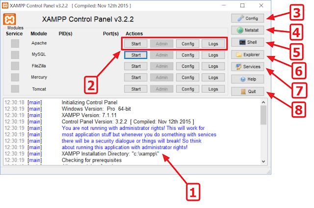 Gambaran singkat dari komponen yang terdapat pada XAMPP Control Panel]
