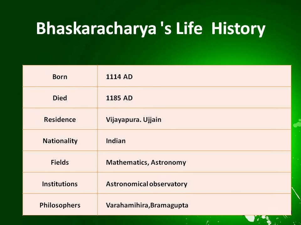 mathematicians contributions module bhaskaracharya ad  bhaskara ii