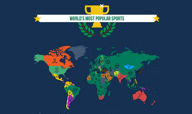 The Worlds Most Popular Sport 2016