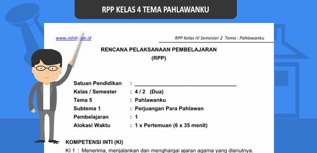 Downoad RPP Kelas 4 SD Tema Pahlawanku Kurikulum 2013 Revisi Terbaru 2017