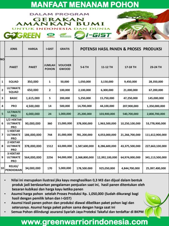 http://www.greenwarriorindonesia.com/2016/03/daftar-gratis.html