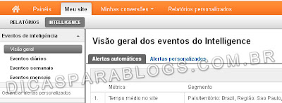 relatorios do google analytics
