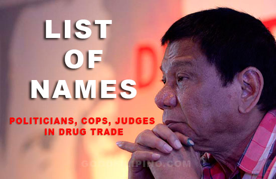 President Duterte releases names of politicians, cops, judges in drug trade
